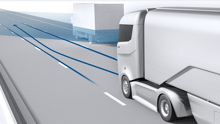 Lane Departure Warning For Commercial Vehicles