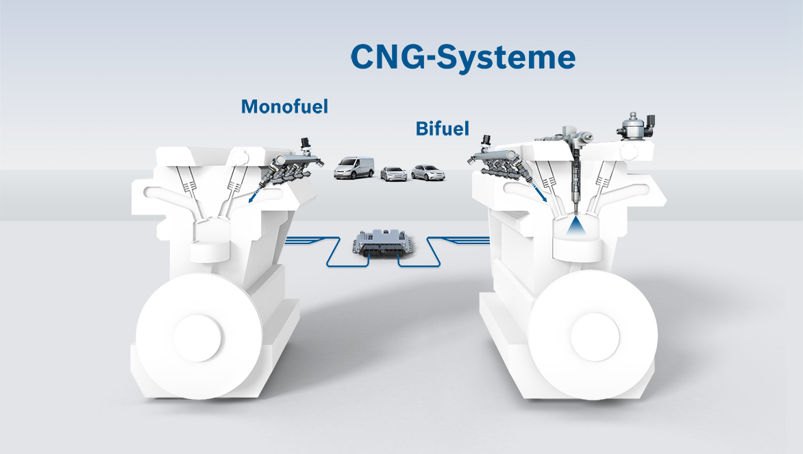 CNG-Systeme