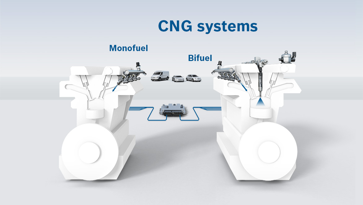 CNG systems for passenger cars and light commercial vehicles