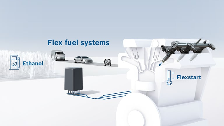 Flex Fuel Vehicles >> Flex Fuel Systems