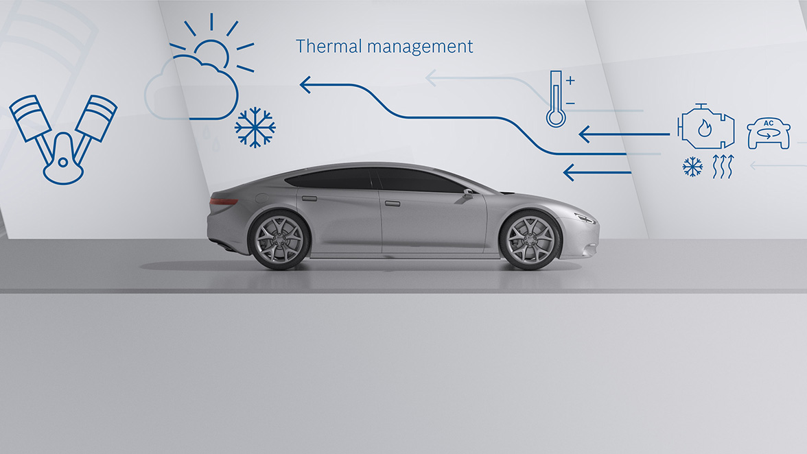 Thermal management for combustion engines